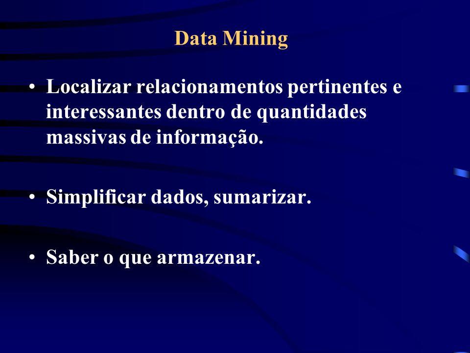 Data Mining Localizar relacionamentos pertinentes e interessantes dentro de quantidades massivas de informação.