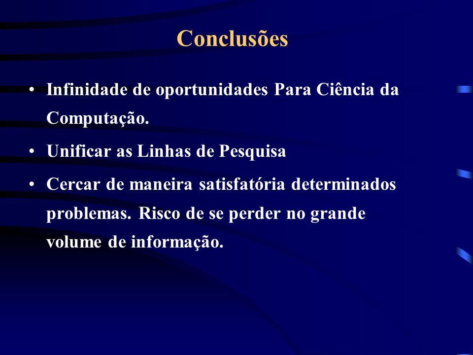 Conclusões Infinidade de oportunidades Para Ciência da Computação.