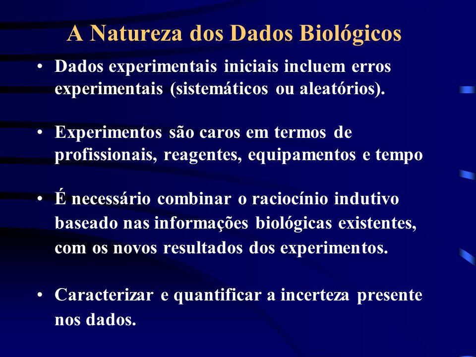 A Natureza dos Dados Biológicos