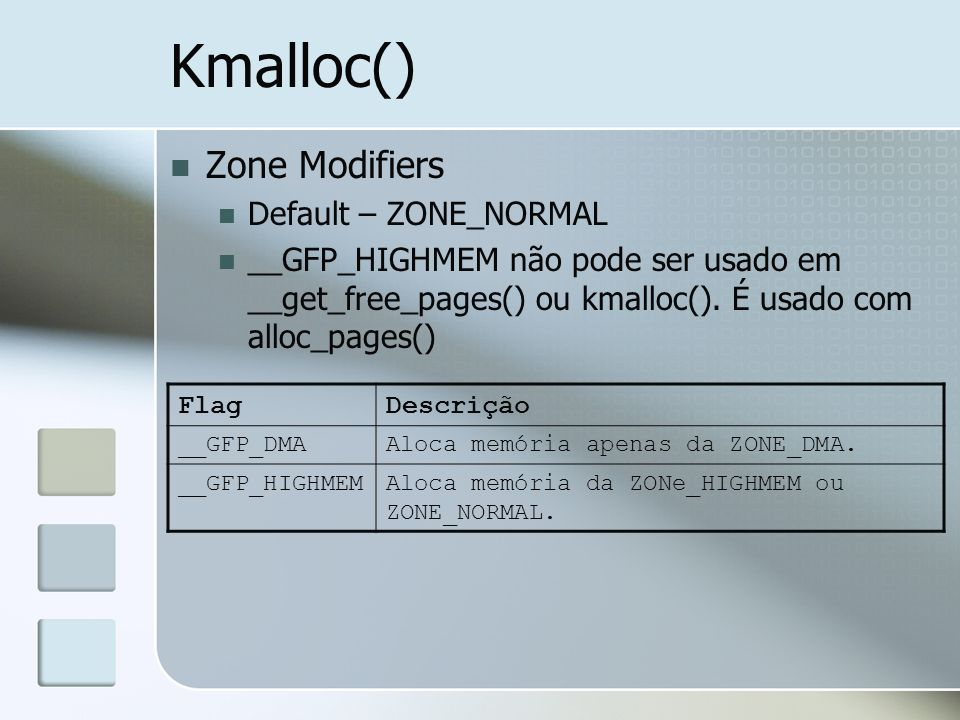 Kmalloc() Zone Modifiers Default – ZONE_NORMAL