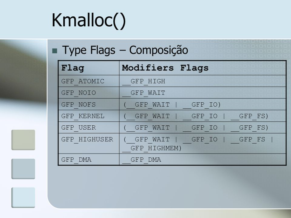Kmalloc() Type Flags – Composição Flag Modifiers Flags GFP_ATOMIC