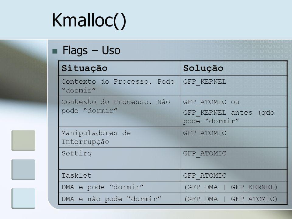 Kmalloc() Flags – Uso Situação Solução