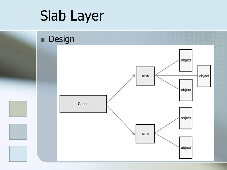 Slab Layer Design