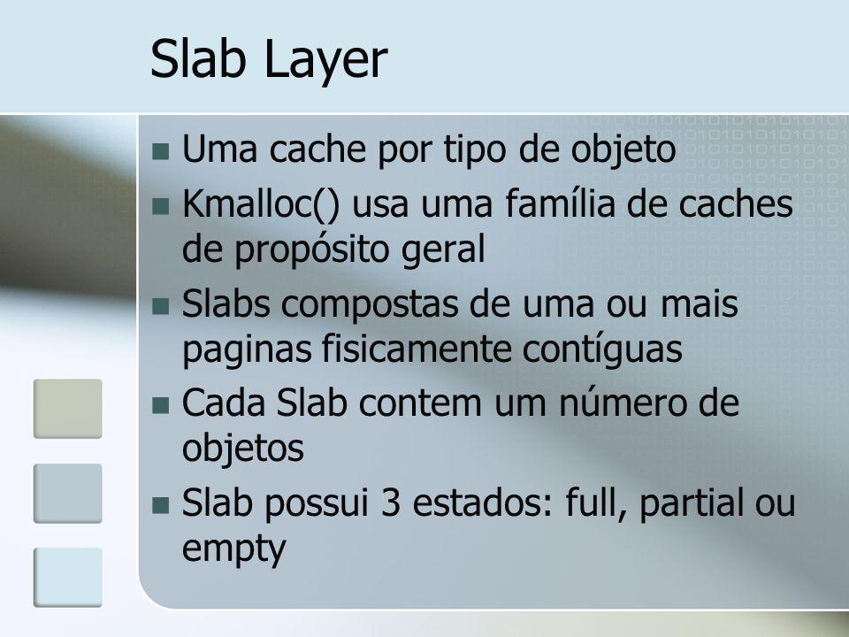 Slab Layer Uma cache por tipo de objeto