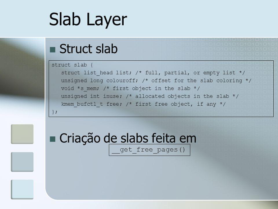 Slab Layer Struct slab Criação de slabs feita em __get_free_pages()