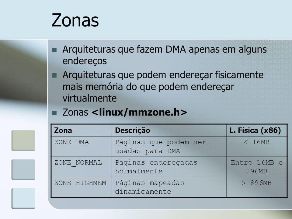 Zonas Arquiteturas que fazem DMA apenas em alguns endereços