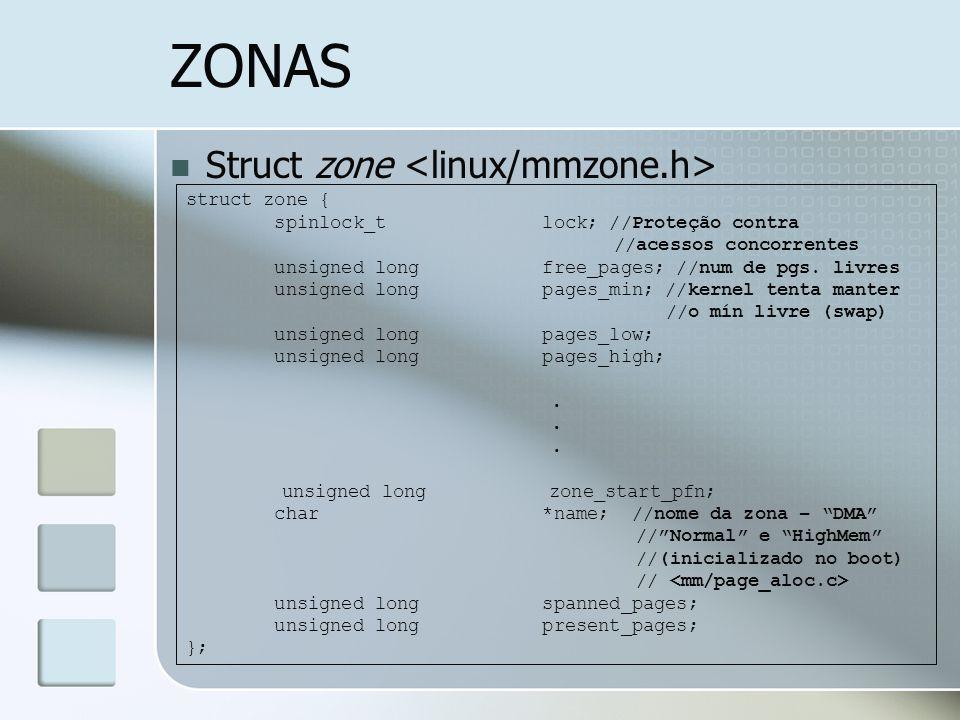 ZONAS Struct zone <linux/mmzone.h> struct zone {