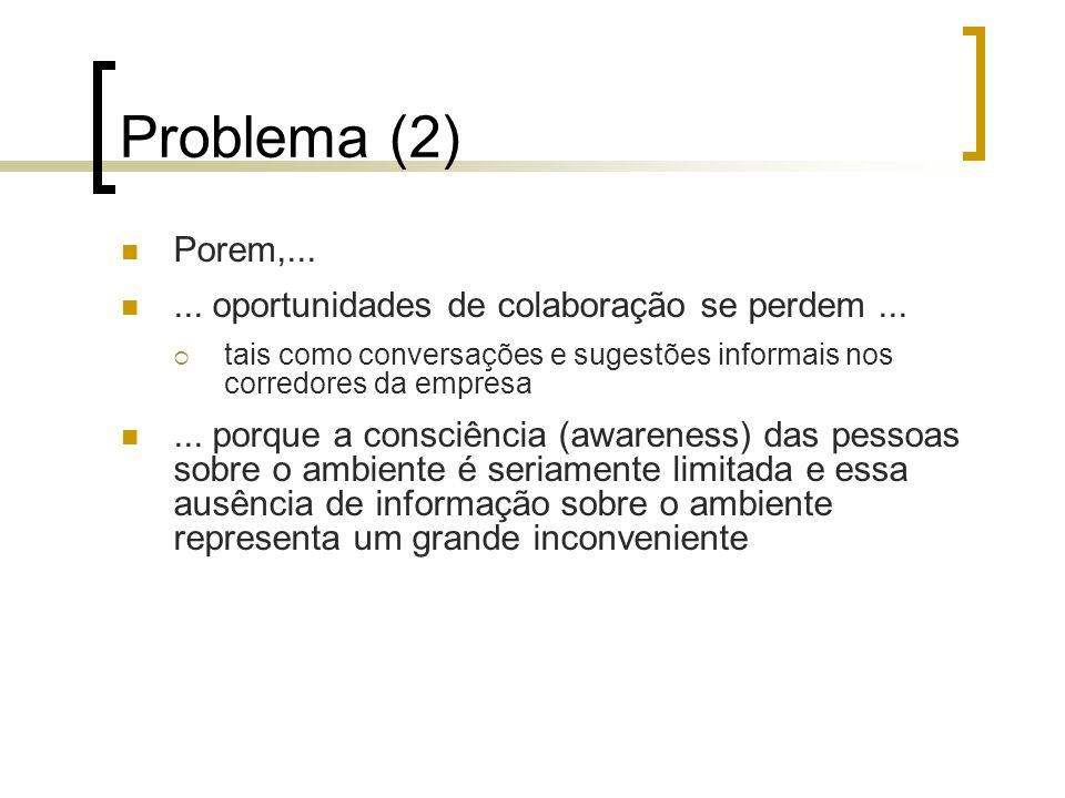 Problema (2) Porem,... ... oportunidades de colaboração se perdem ...