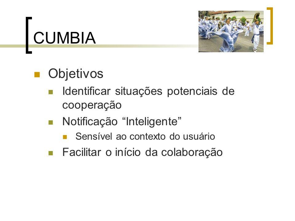CUMBIA Objetivos Identificar situações potenciais de cooperação