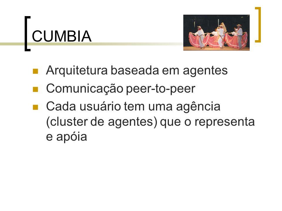 CUMBIA Arquitetura baseada em agentes Comunicação peer-to-peer