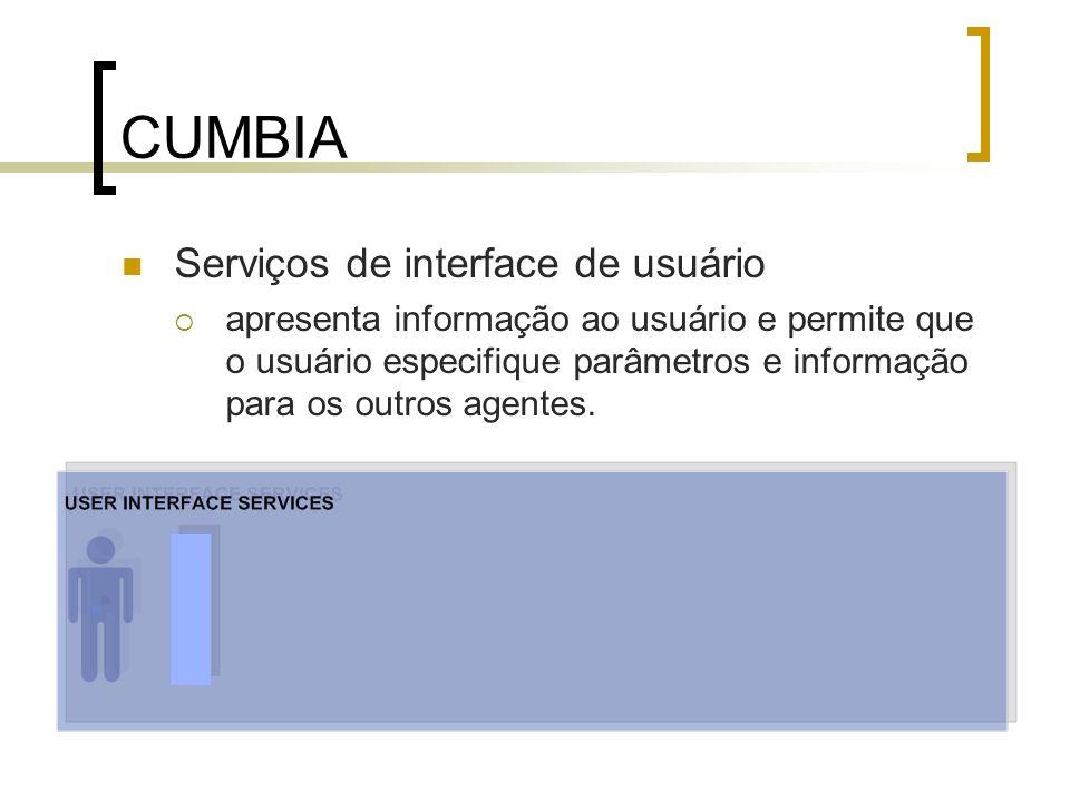 CUMBIA Serviços de interface de usuário