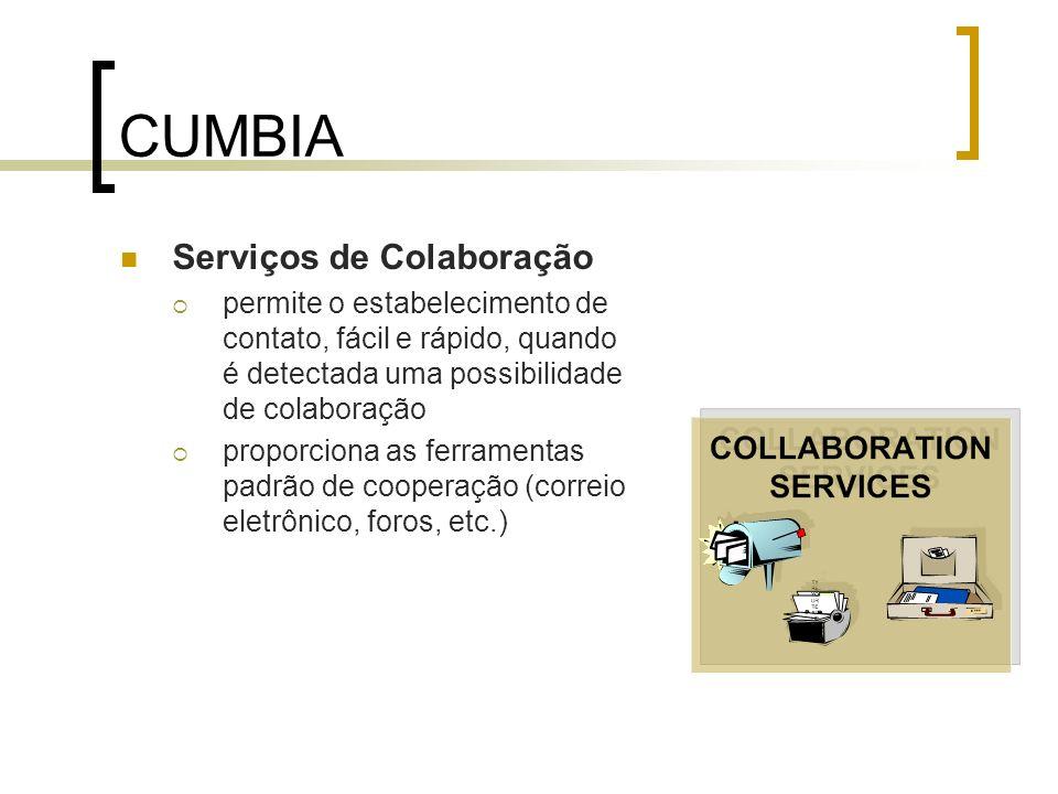 CUMBIA Serviços de Colaboração
