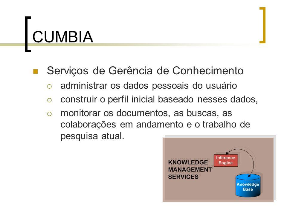 CUMBIA Serviços de Gerência de Conhecimento