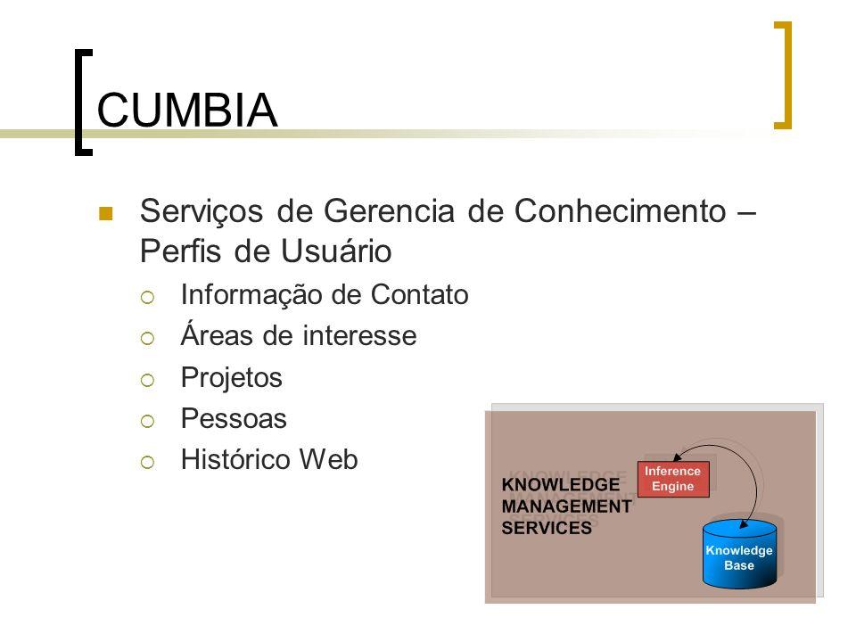 CUMBIA Serviços de Gerencia de Conhecimento – Perfis de Usuário
