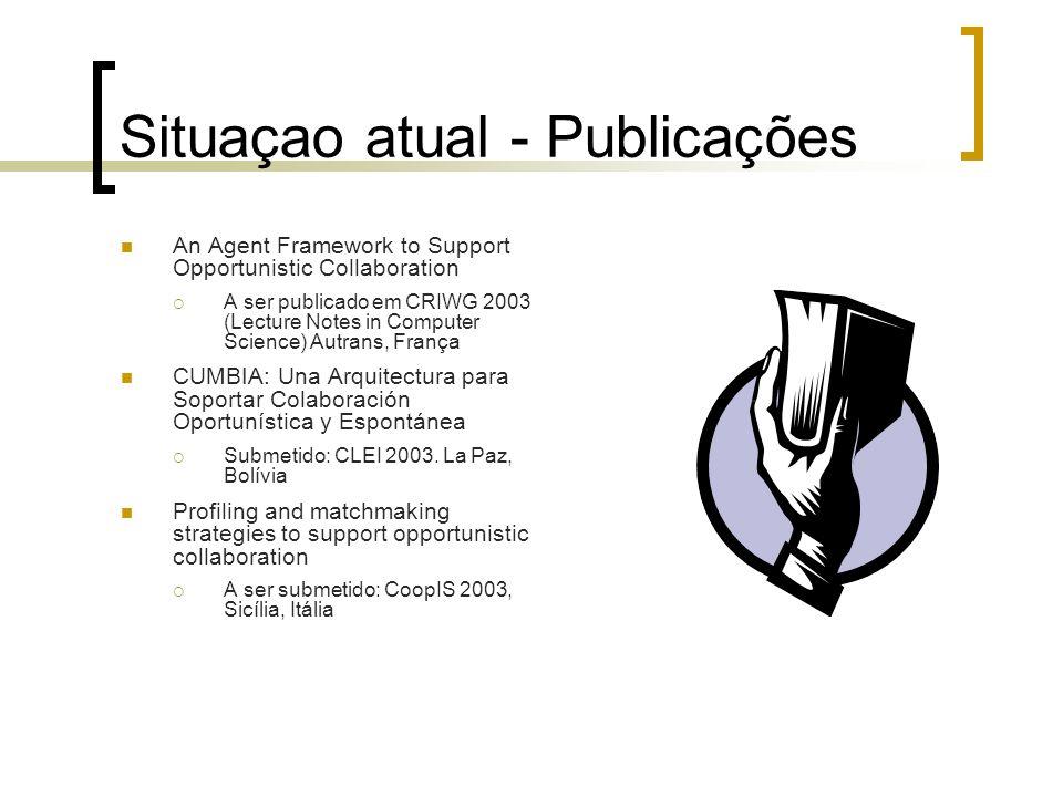Situaçao atual - Publicações