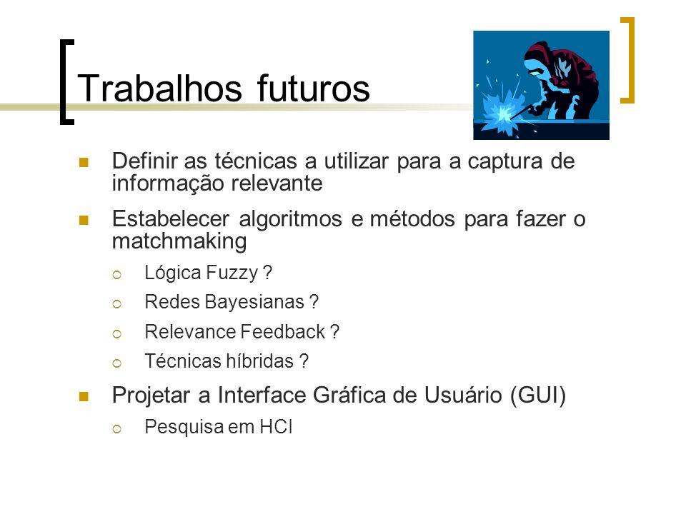 Trabalhos futuros Definir as técnicas a utilizar para a captura de informação relevante. Estabelecer algoritmos e métodos para fazer o matchmaking.