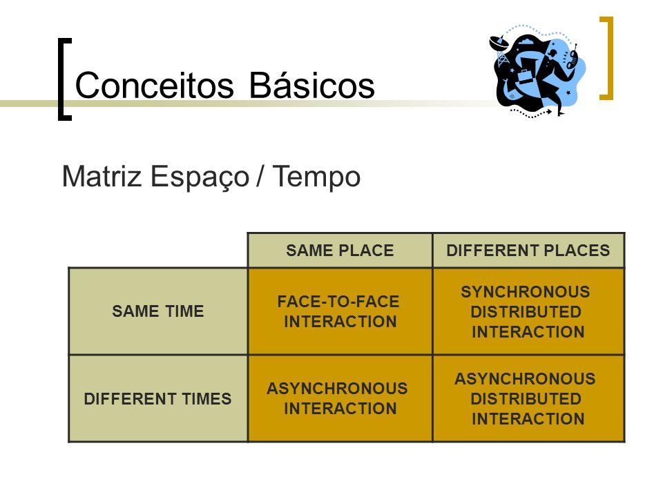 Conceitos Básicos Matriz Espaço / Tempo SAME PLACE DIFFERENT PLACES