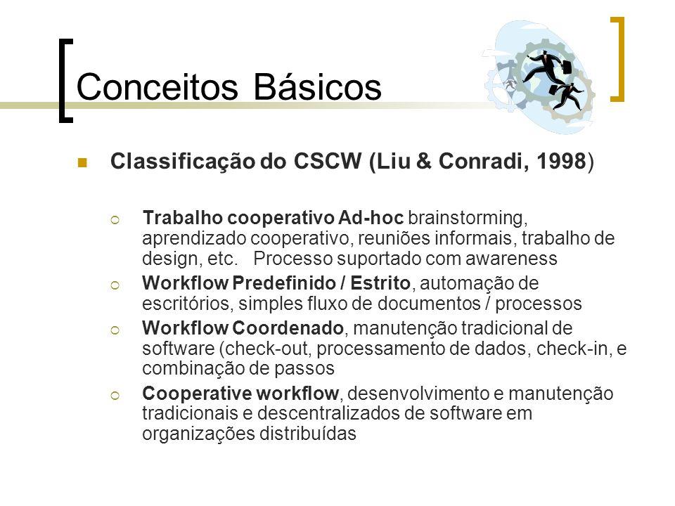 Conceitos Básicos Classificação do CSCW (Liu & Conradi, 1998)