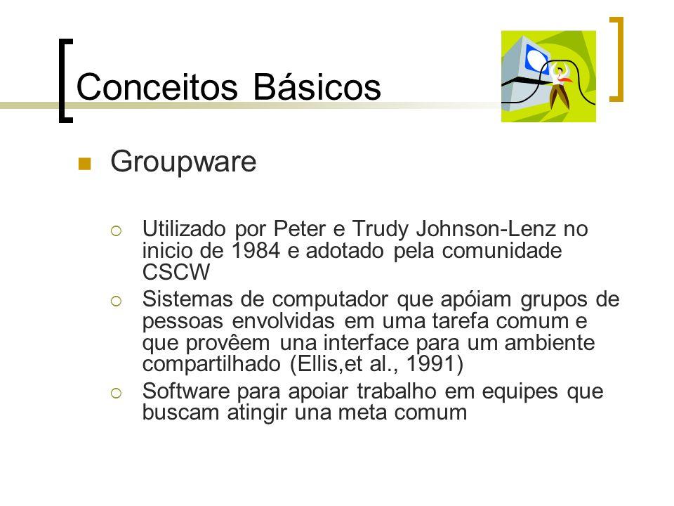 Conceitos Básicos Groupware