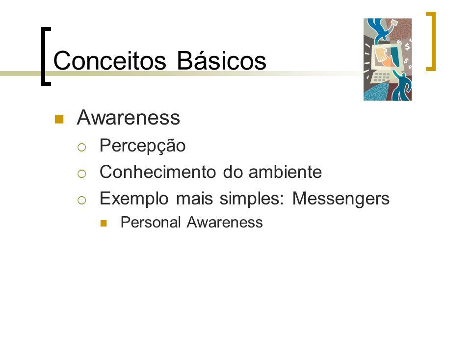 Conceitos Básicos Awareness Percepção Conhecimento do ambiente