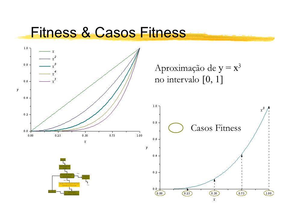Fitness & Casos Fitness