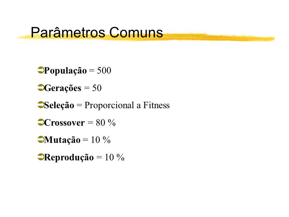 Parâmetros Comuns População = 500 Gerações = 50