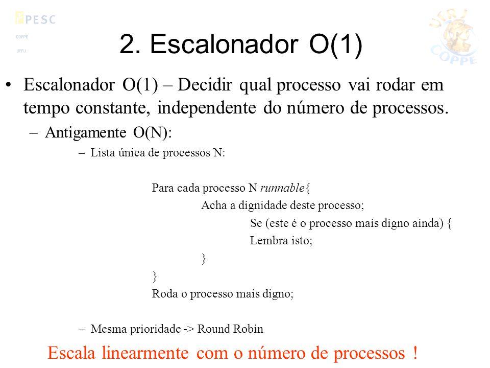 Escala linearmente com o número de processos !