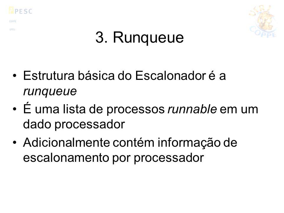 3. Runqueue Estrutura básica do Escalonador é a runqueue