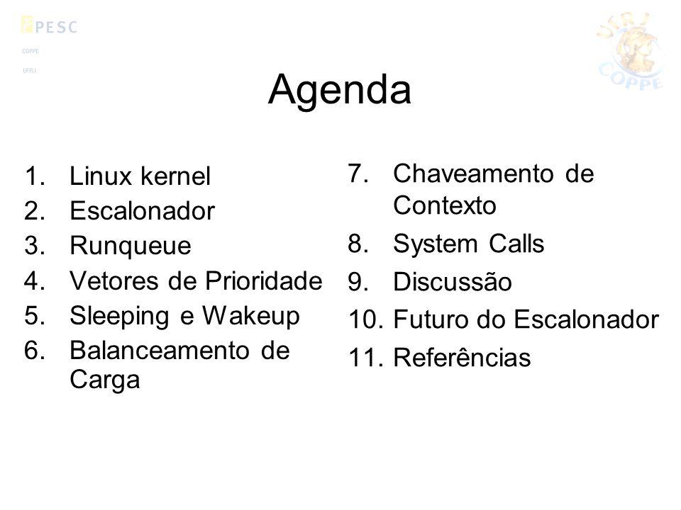 Agenda Chaveamento de Contexto Linux kernel Escalonador System Calls