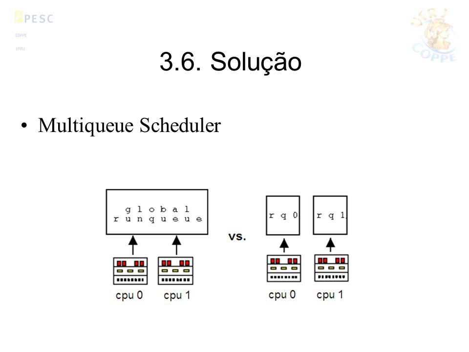 3.6. Solução Multiqueue Scheduler