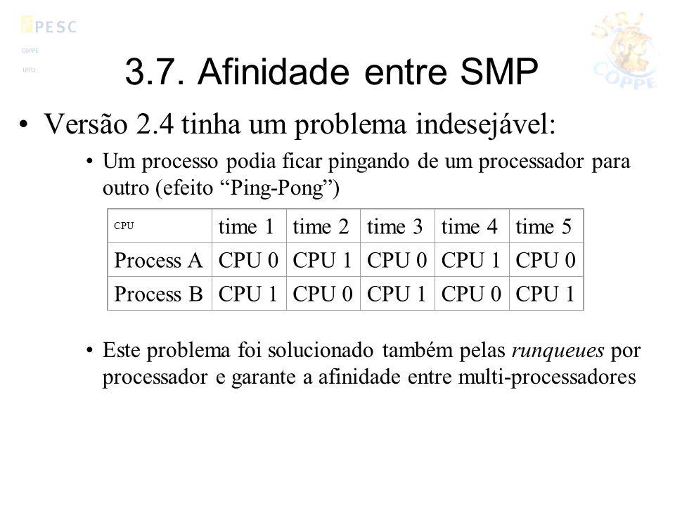 3.7. Afinidade entre SMP Versão 2.4 tinha um problema indesejável: