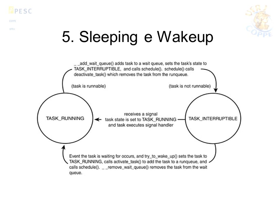 5. Sleeping e Wakeup