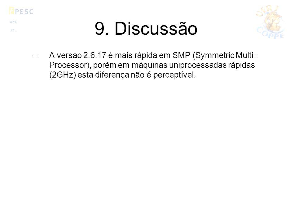 9. Discussão