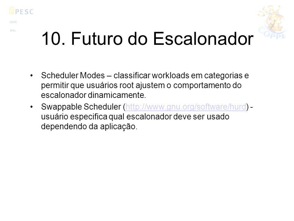 10. Futuro do Escalonador