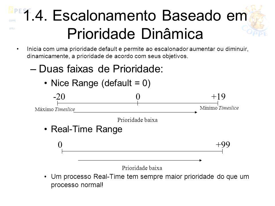 1.4. Escalonamento Baseado em Prioridade Dinâmica