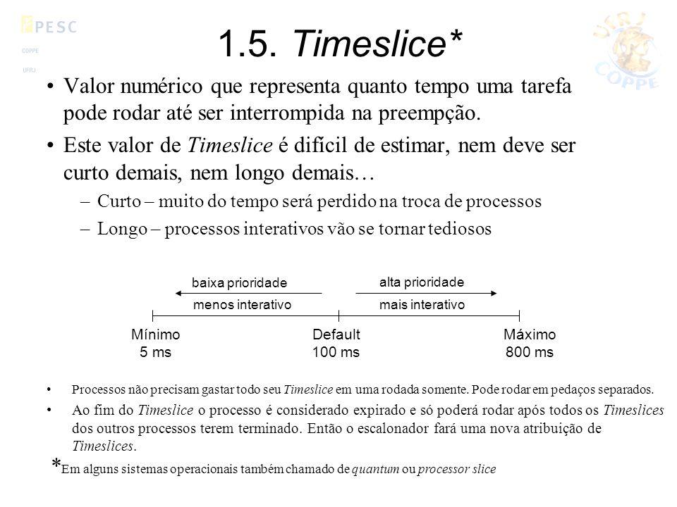 1.5. Timeslice* Valor numérico que representa quanto tempo uma tarefa pode rodar até ser interrompida na preempção.