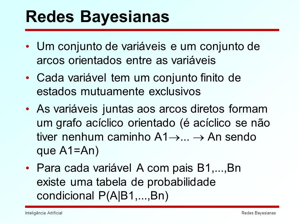 Redes Bayesianas Um conjunto de variáveis e um conjunto de arcos orientados entre as variáveis.