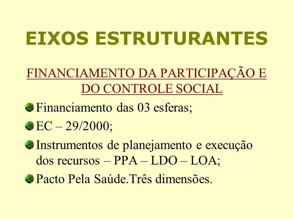 FINANCIAMENTO DA PARTICIPAÇÃO E DO CONTROLE SOCIAL