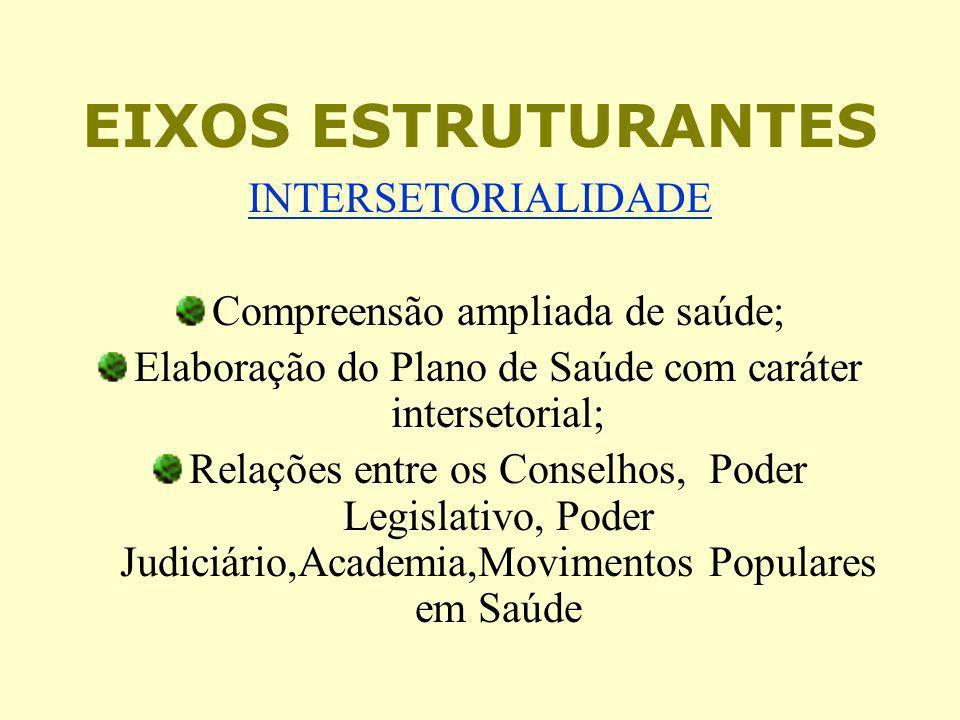 EIXOS ESTRUTURANTES INTERSETORIALIDADE Compreensão ampliada de saúde;
