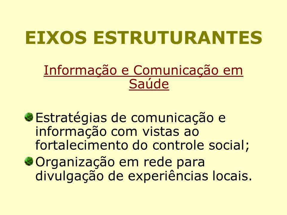 Informação e Comunicação em Saúde