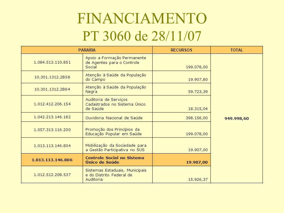 FINANCIAMENTO PT 3060 de 28/11/07 PARAÍBA RECURSOS TOTAL