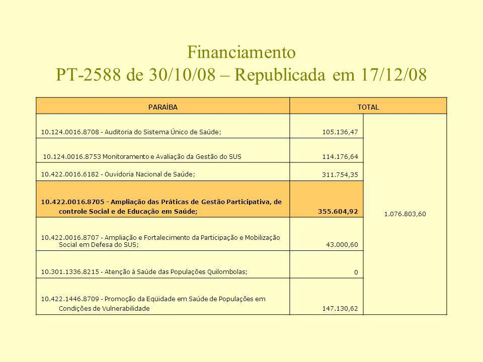Financiamento PT-2588 de 30/10/08 – Republicada em 17/12/08