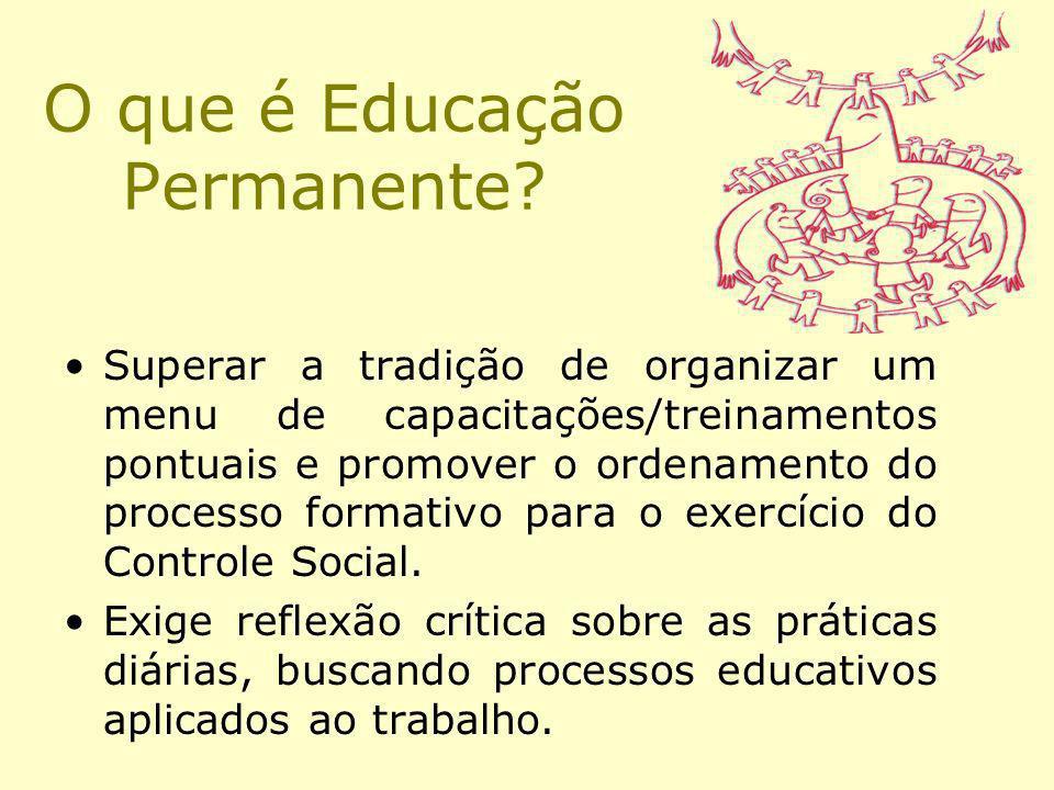 O que é Educação Permanente