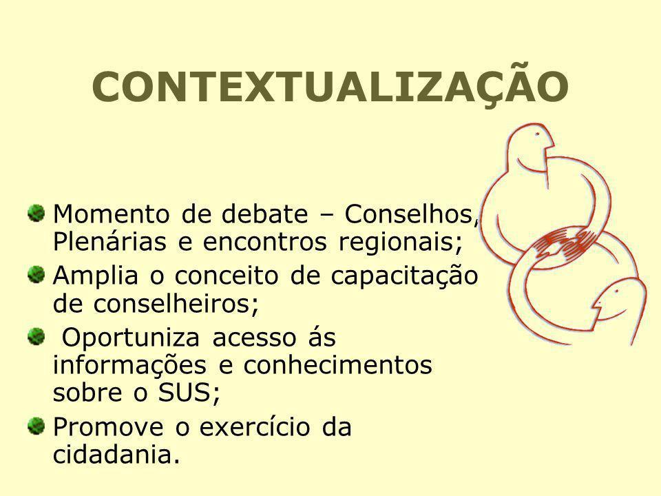 CONTEXTUALIZAÇÃO Momento de debate – Conselhos, Plenárias e encontros regionais; Amplia o conceito de capacitação de conselheiros;