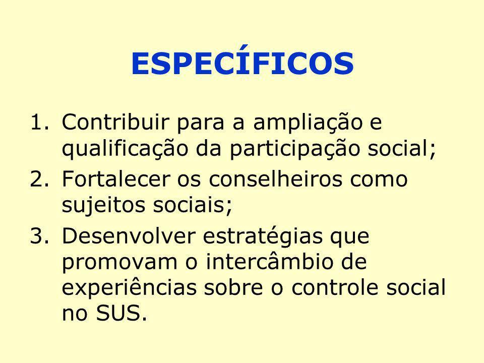 ESPECÍFICOS Contribuir para a ampliação e qualificação da participação social; Fortalecer os conselheiros como sujeitos sociais;