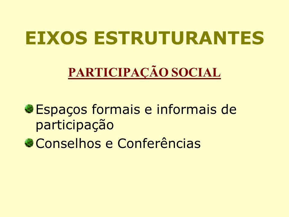 EIXOS ESTRUTURANTES PARTICIPAÇÃO SOCIAL