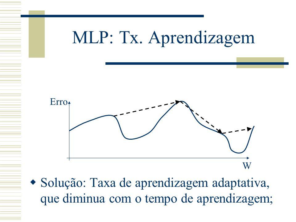 MLP: Tx. Aprendizagem Erro. W.