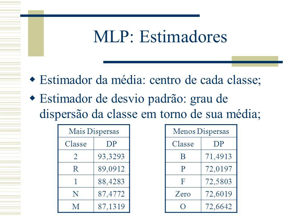 MLP: Estimadores Estimador da média: centro de cada classe;