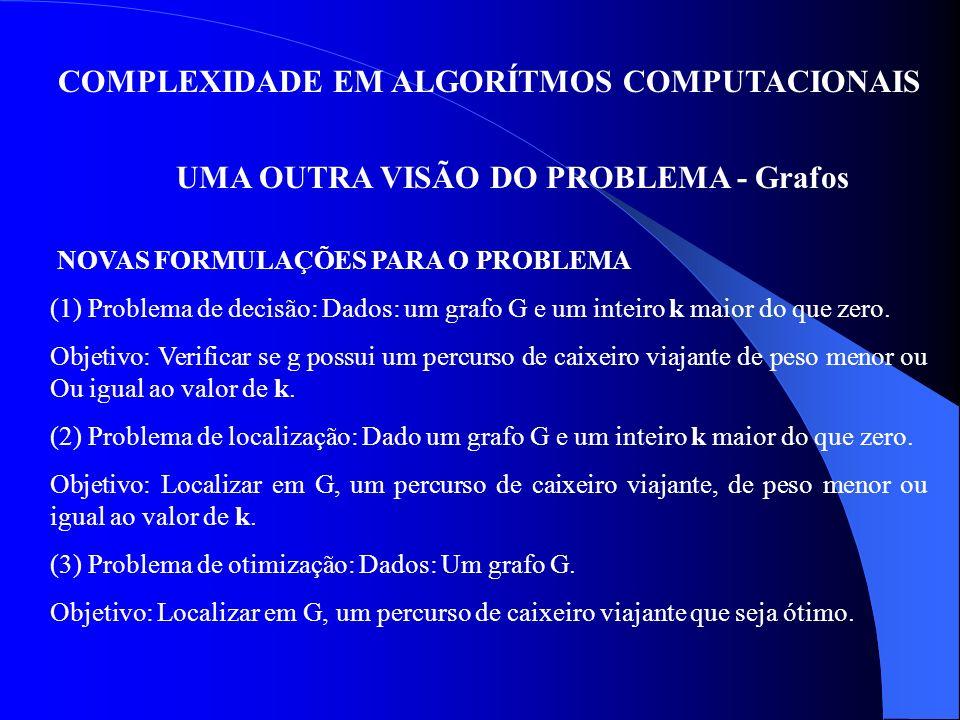 UMA OUTRA VISÃO DO PROBLEMA - Grafos