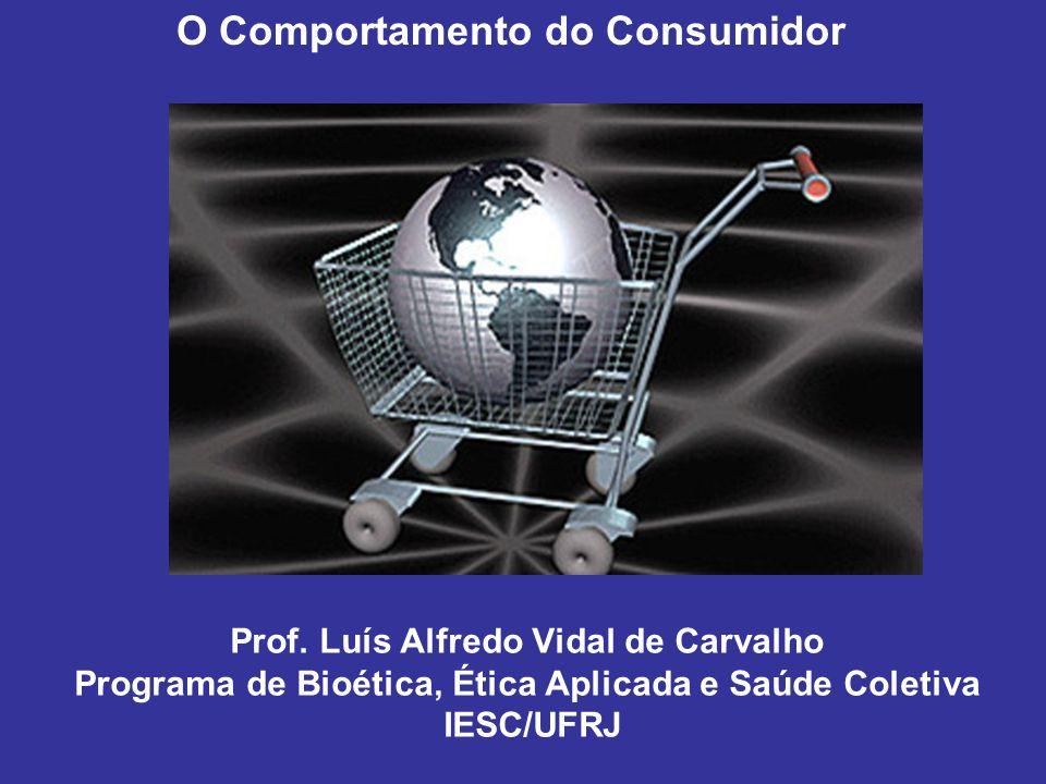O Comportamento do Consumidor